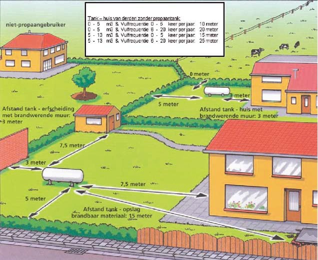 PV_afstanden_milieudienst_midden-holland